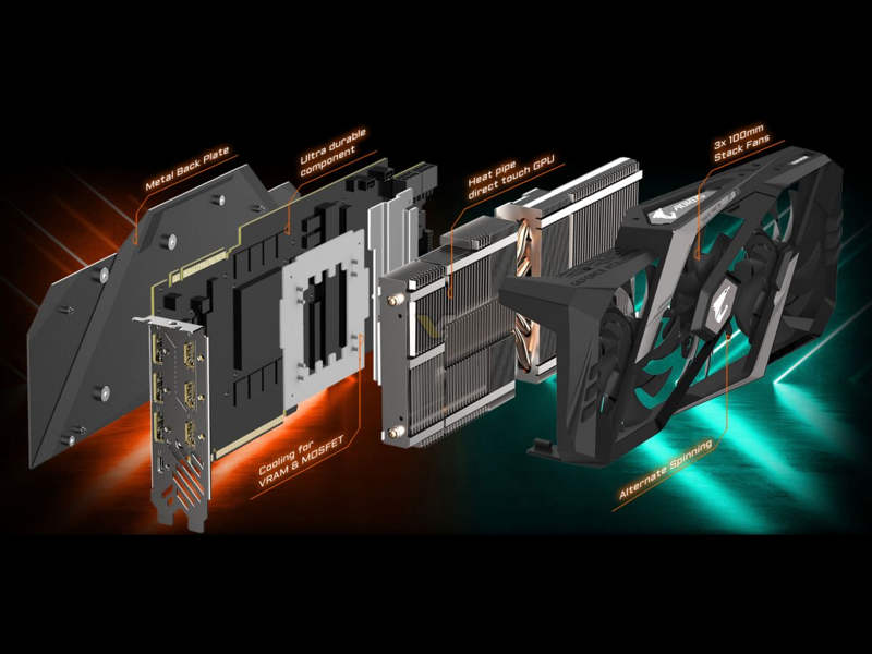 Aorus Geforce RTX 2080 Xtreme