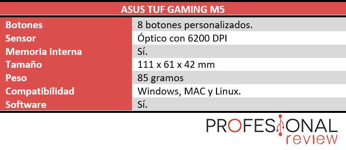 Asus TUF Gaming M5 características