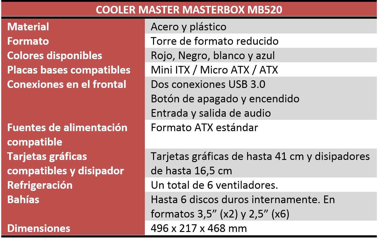 Cooler Master Masterbox MB520 características