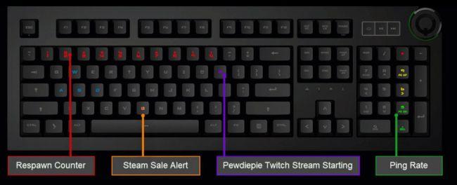 Das Keyboard 5Q y X50Q