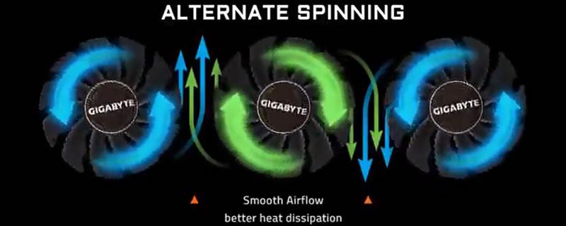 Gigabyte crea Alternate Spinning para mejorar la refrigeración de sus GPUs