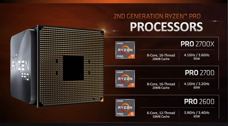 AMD anuncia los Ryzen Pro de segunda generación