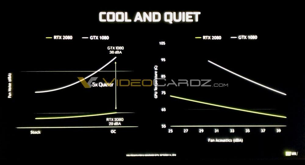 Las GeForce RTX se han diseñado para el overclock
