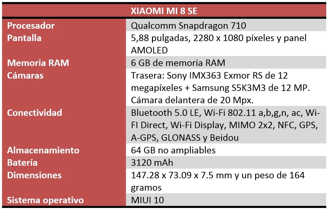 Xiaomi Mi 8 SE características técnicas