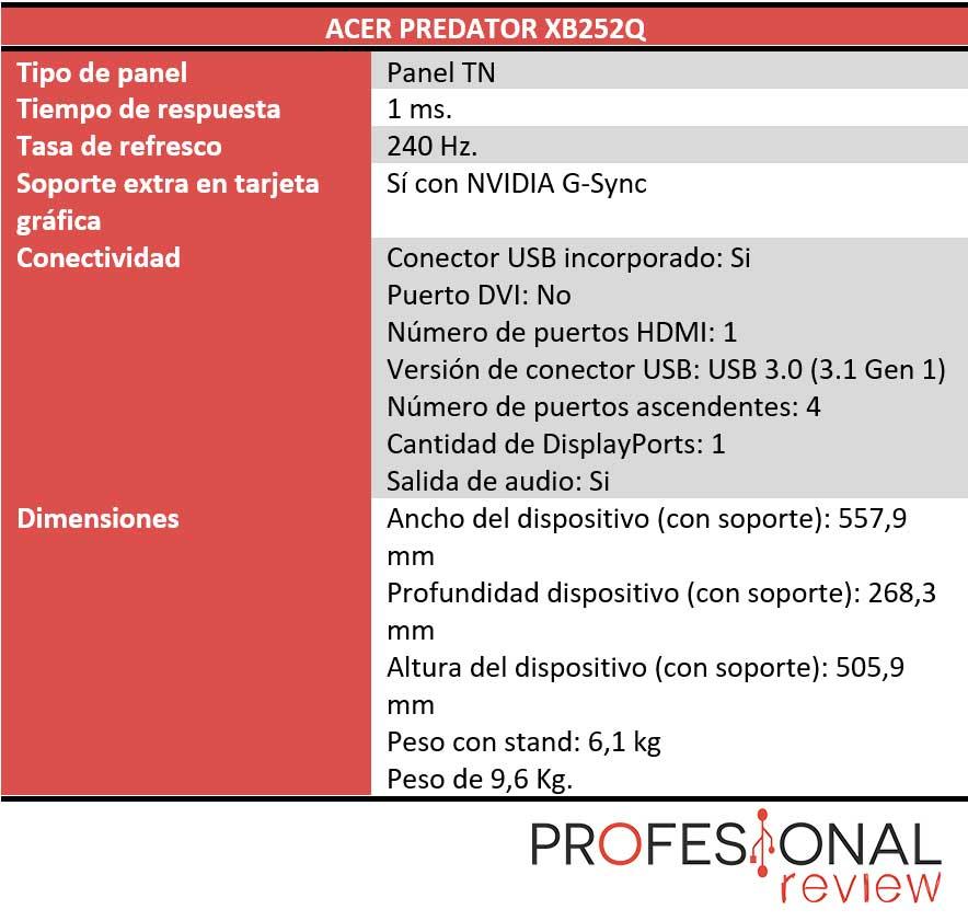 Acer Predator XB252Q características técnicas