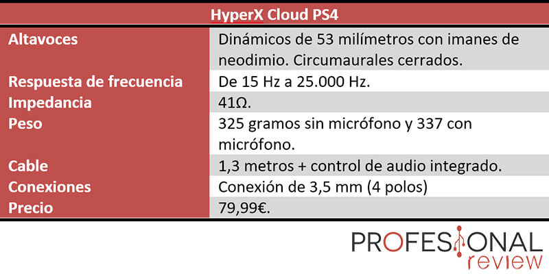 HyperX Cloud PS4 Características técnicas