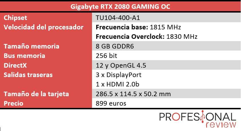 Gigabyte RTX 2080 GAMING OC 8G Características técnicas