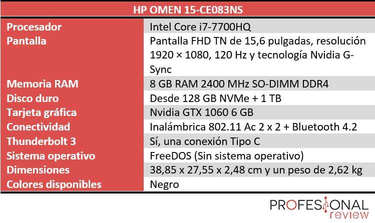 HP Omen 15 características