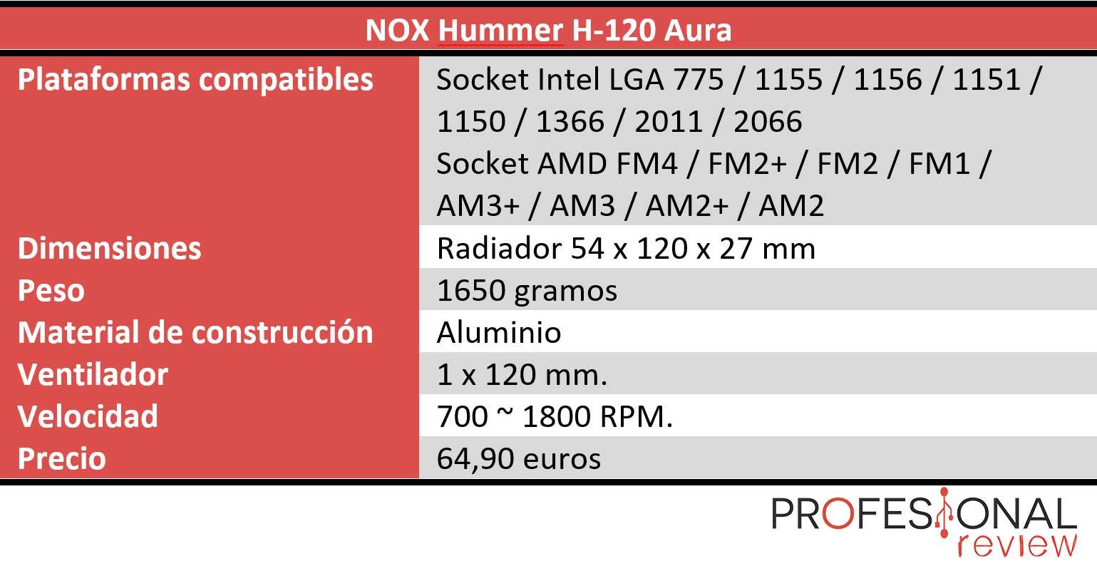 NOX Hummer H-120 Aura características
