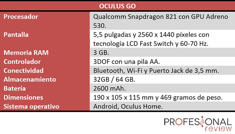 Oculus Go caracteristicas