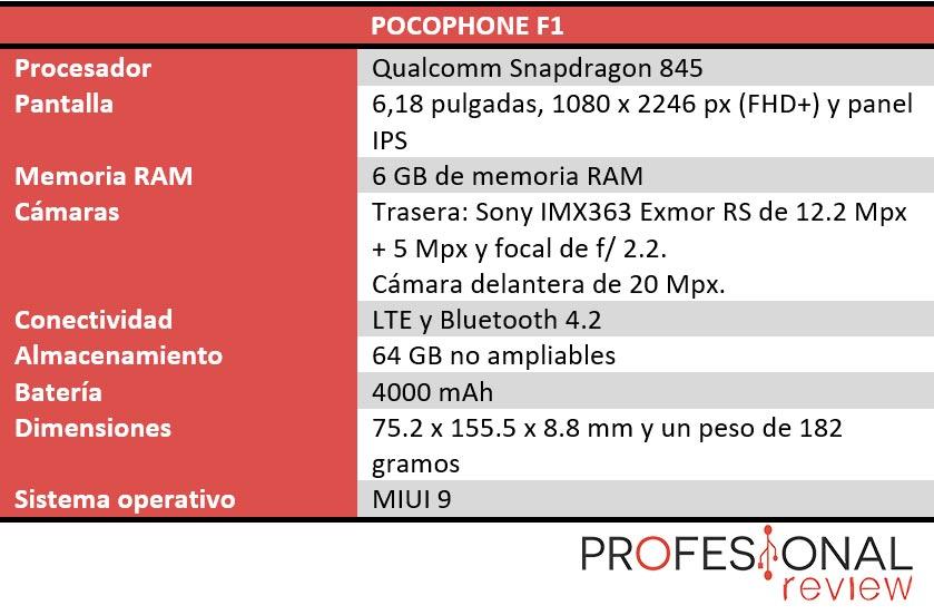 Pocophone F1 características