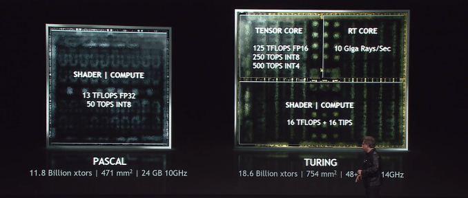 que es Nvidia RTX