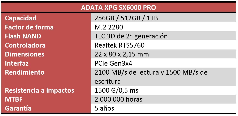 ADATA XPG SX6000 Pro características