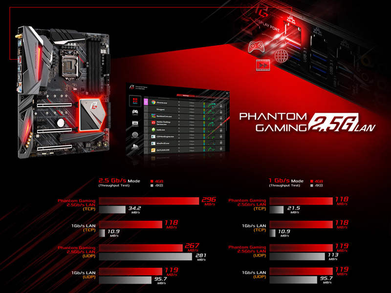 ASRock Phantom Gaming Z390