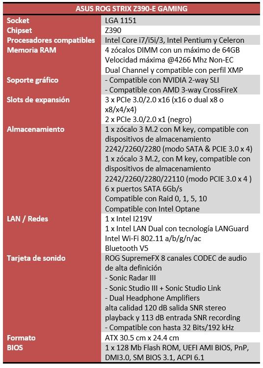 Asus ROG Strix Z390-E Gaming características