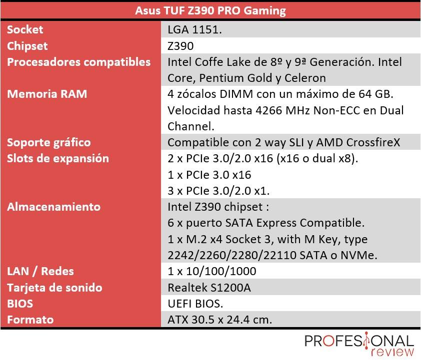 Asus TUF Z390 PRO Gaming características