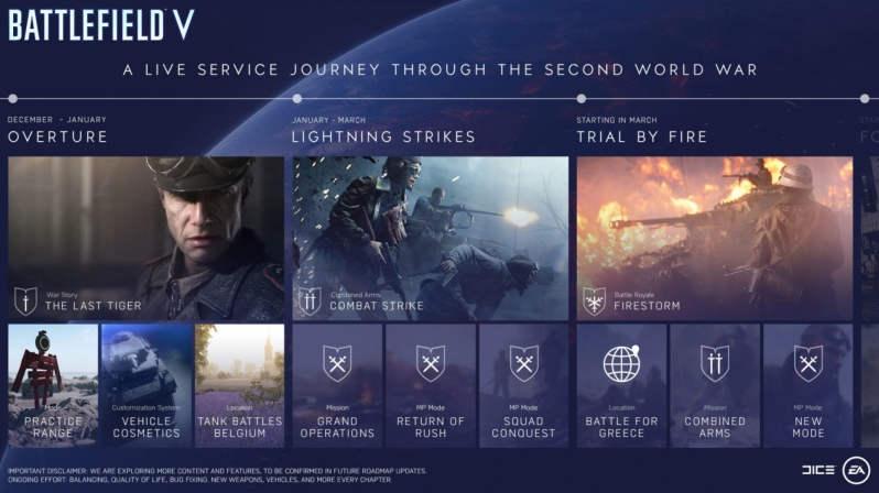 Battlefield V recibe el famoso modo de juego Battle Royale en marzo