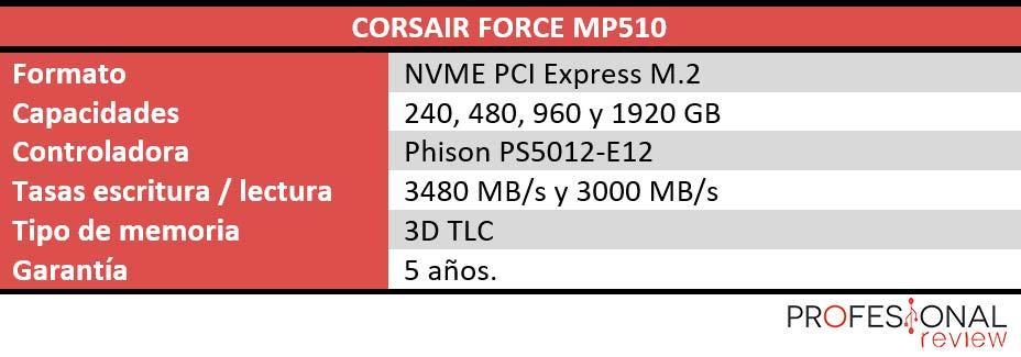 Corsair MP510 características