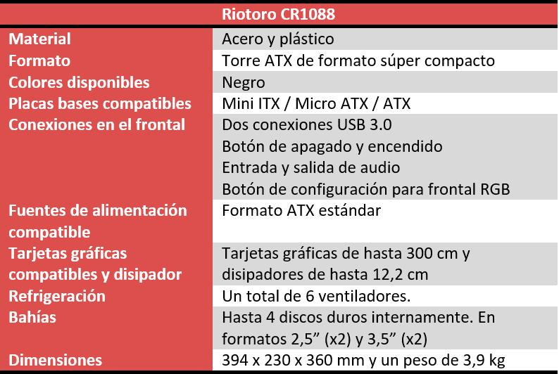 Riotoro CR1088 características