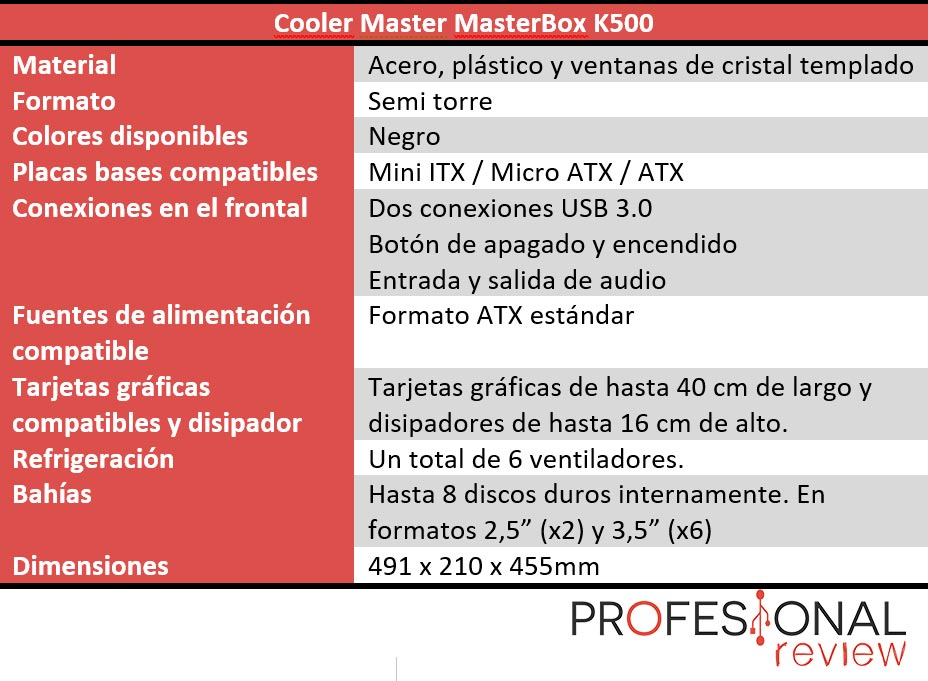Cooler Master MasterBox K500 características técnicas