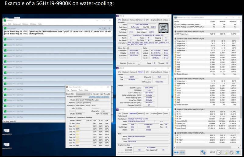 Core i9 9900k alcanza los 96ºC con overclock