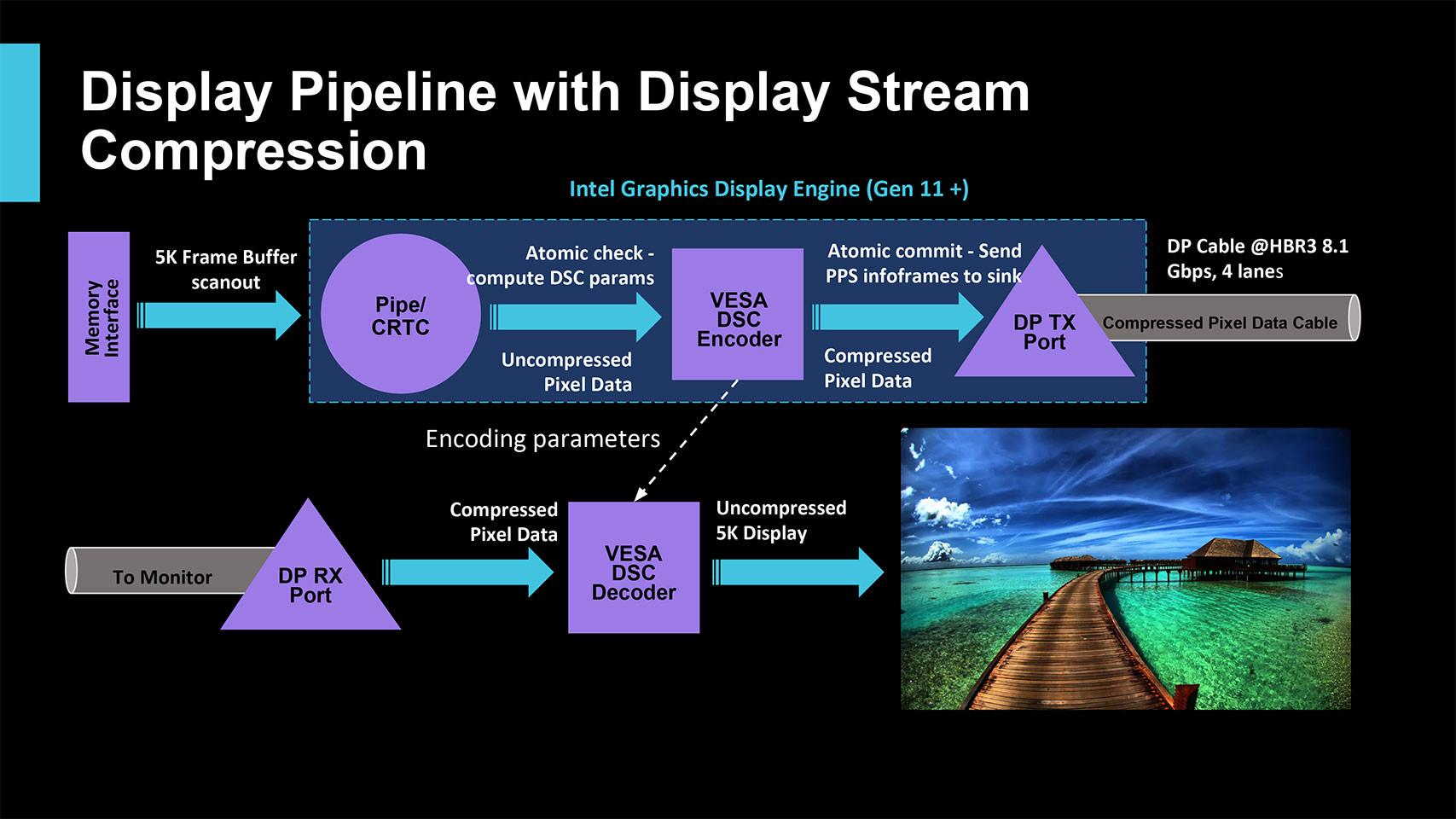 Intel mejorará las capacidades de los gráficos de Ice Lake