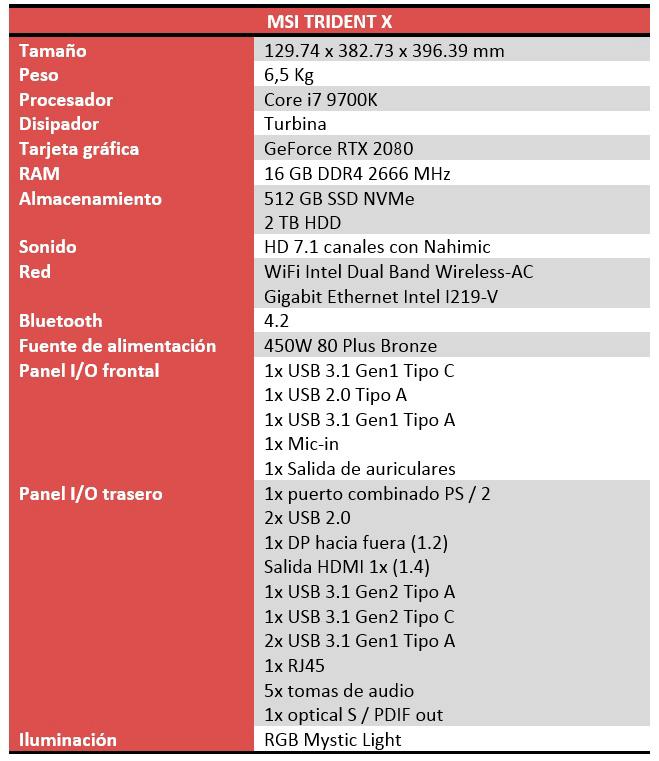 MSI Trident X caracteristicas
