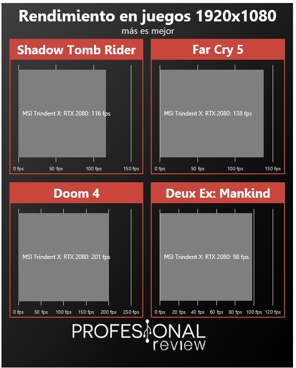 MSI Trident X review27
