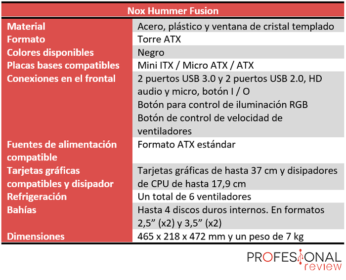 Nox Hummer Fusion caracteristicas