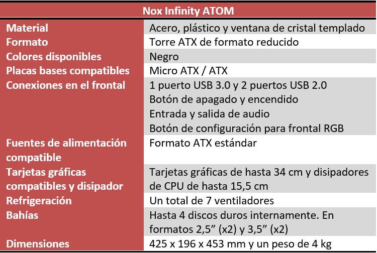 Nox Infinity ATOM caracteristicas