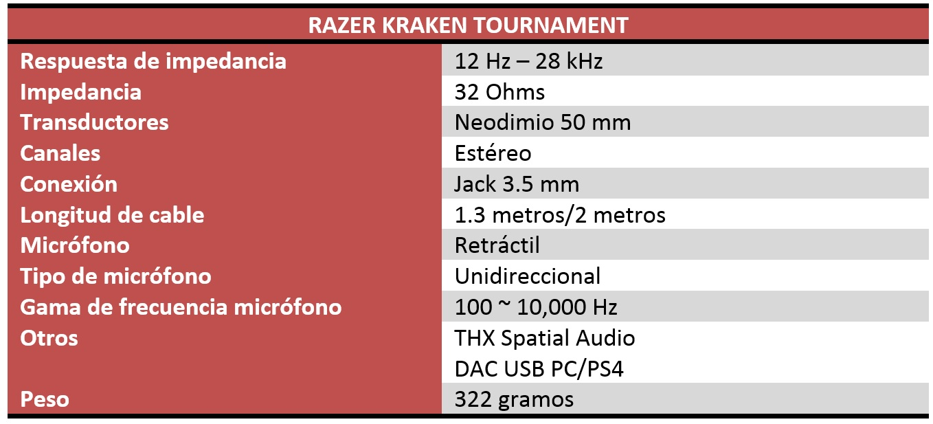 Razer Kraken Tournament Review