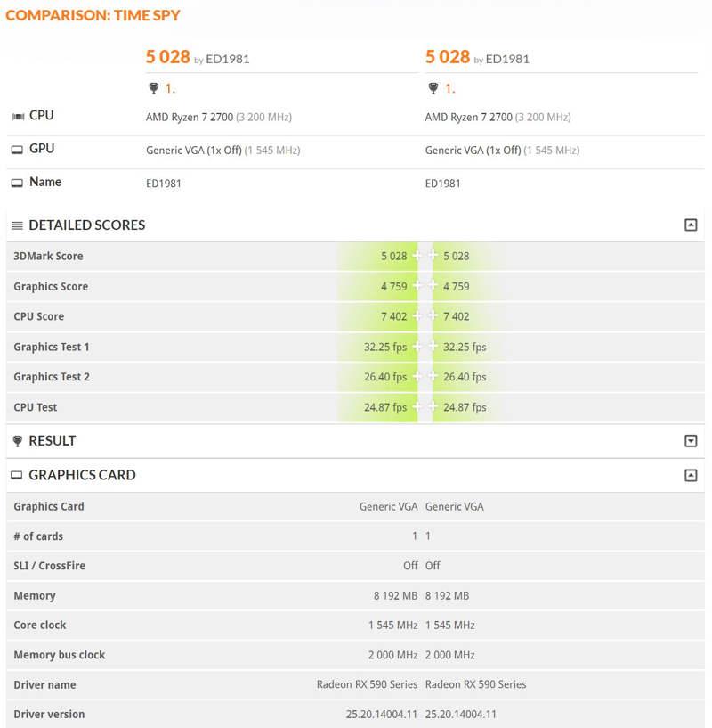 Aparece Radeon RX 590