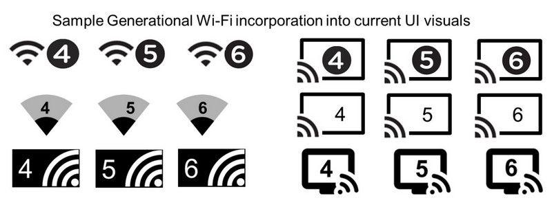 Medir velocidad de router WiFi