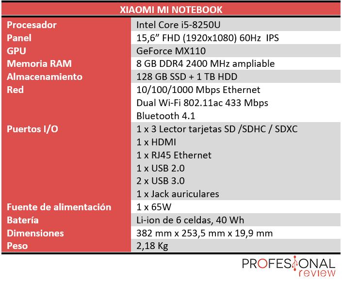 Xiaomi Mi Notebook caracteristicas