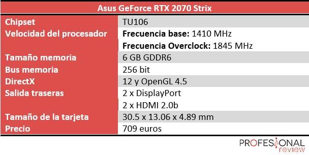 Asus GeForce RTX 2070 Strix caracteristicas