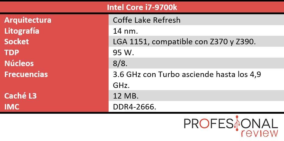 Intel Core i7 9700K características