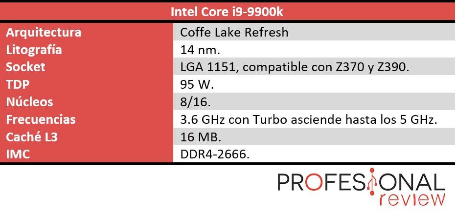 Intel Core i9-9900k características