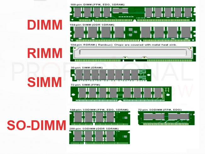 Memoria RAM img03