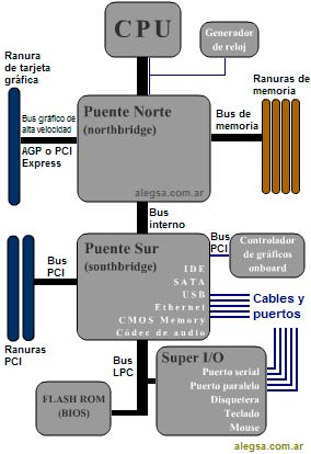 Memoria RAM img10