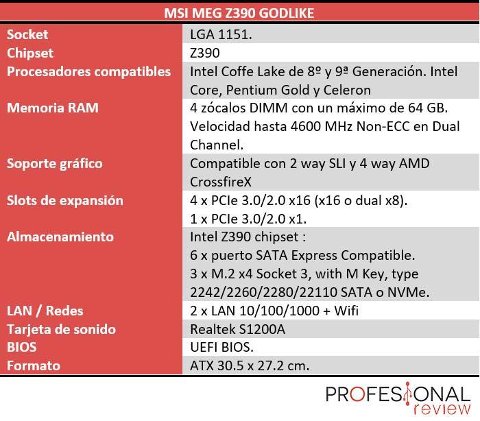 MSI MEG Z390 GODLIKE características