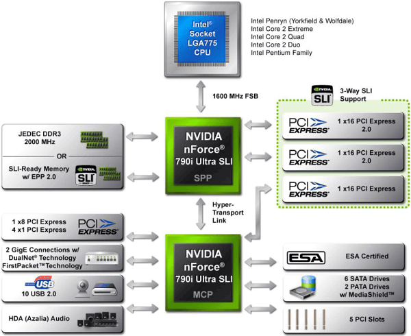 Que es un procesador y como funciona img06