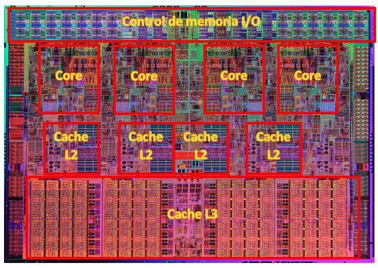 Que es un procesador y como funciona img07