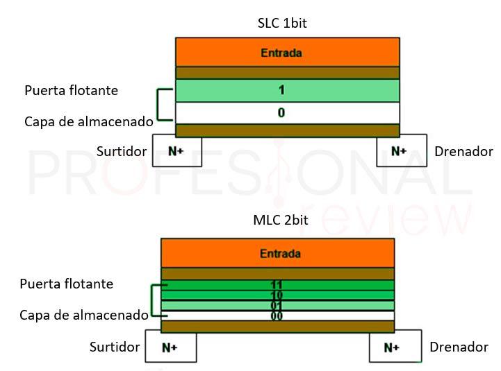 unidad SSD paso03