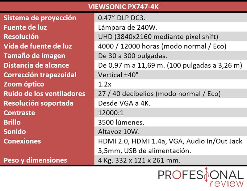 Viewsonic PX747-4K características técnicas