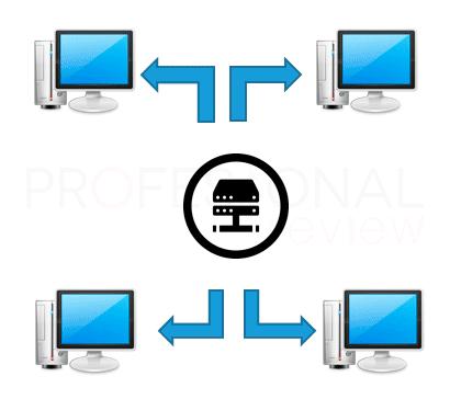 Virtualización tuto05
