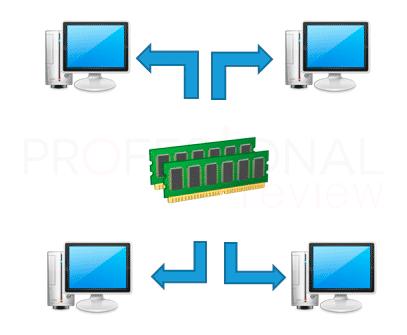 Virtualización tuto06