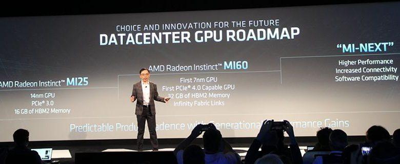 Photo of AMD detalla su hoja de ruta para la GPU Radeon Instinct – MI-NEXT