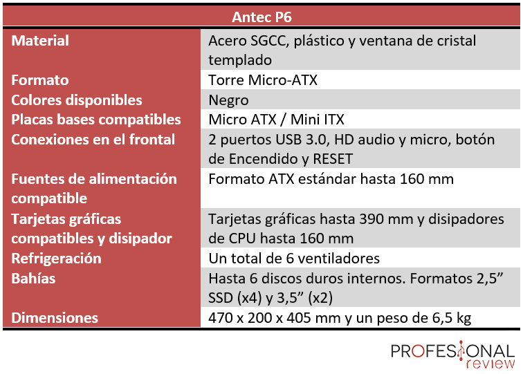 Antec P6 Review caracteristicas