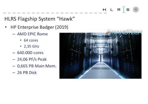 Hawk es la primera supercomputadora basada en Zen 2
