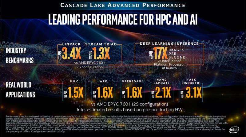 Intel presume del rendimiento de Cascade Lake